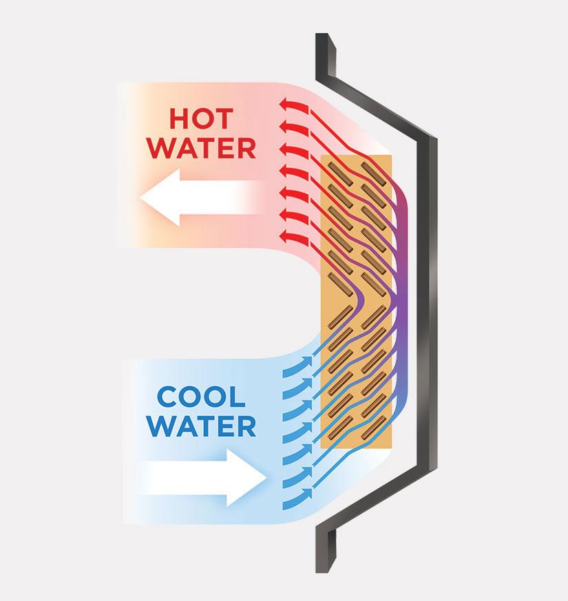 kølkøler special køler