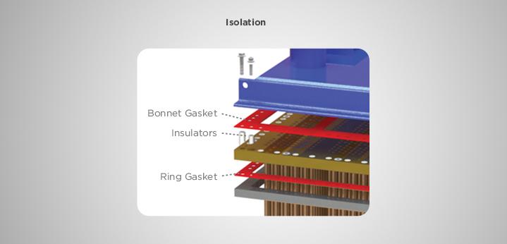 boxkøler design funktioner